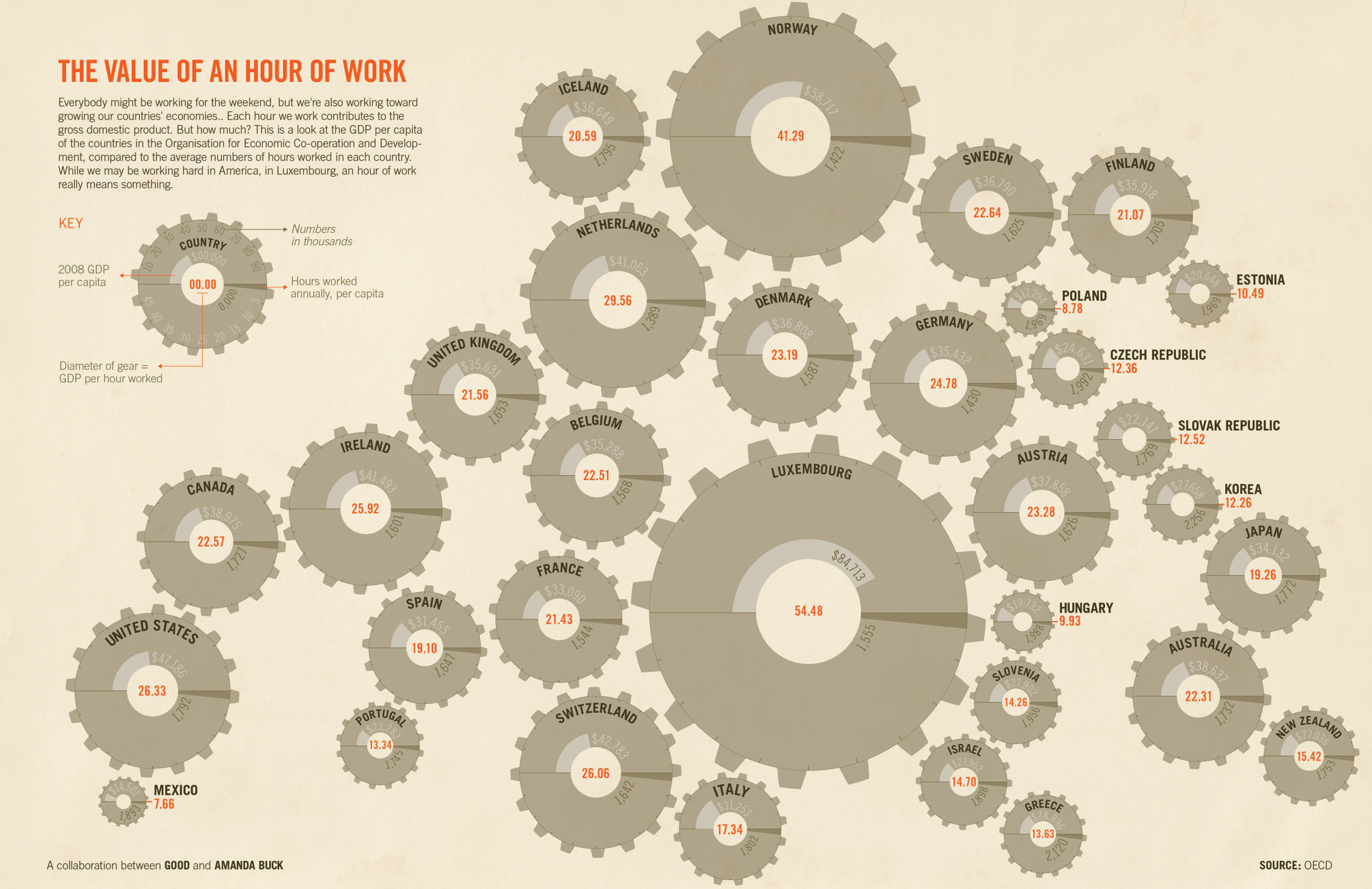 infographic friday the value of an hour of work the brand gals